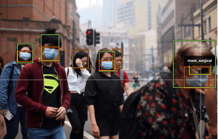 Object detection and recognition algorithm highlights different types of masks on streetwalkers